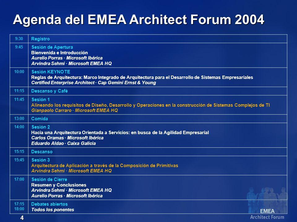 EMEA 5 Información para Arquitectos de Software Microsoft ARCHITECT JOURNAL http://www.thearchitectjournal.com Microsoft ARCHITECT UPDATE http://msdn.microsoft.com/architecture/update Microsoft para Arquitectos