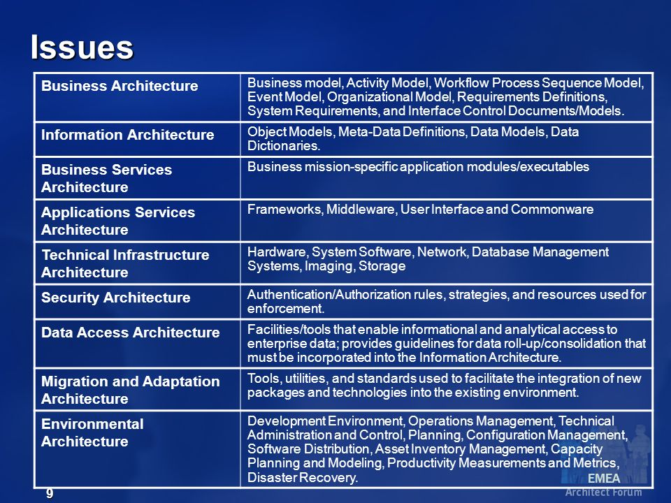 EMEA 10 Architectural Scale GLOBAL LEVEL ARCHITECTURE ENTERPRISE LEVEL ARCHITECTURE SYSTEM LEVEL ARCHITECTURE APPLICATION LEVEL ARCHITECTURE MACRO LEVEL ARCHITECTURE MICRO LEVEL ARCHITECTURE OBJECTLEVEL ArchitectsView Chief Developers View ProgrammersView Scale is a key determinant of the architectural options relevant to a particular problem.