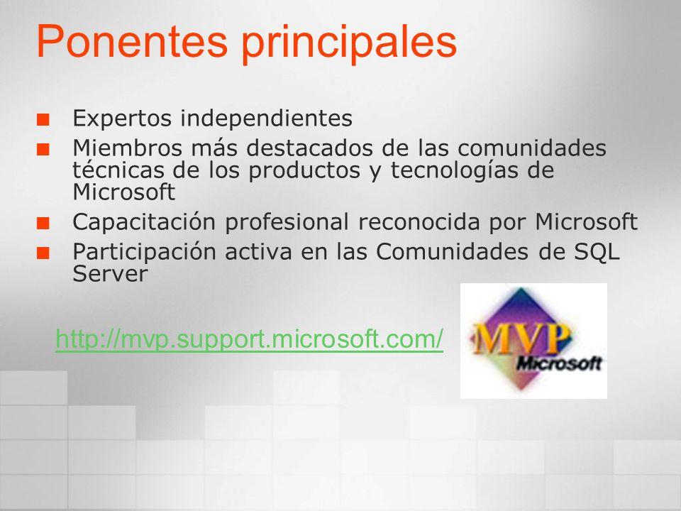 Ponentes principales Expertos independientes Miembros más destacados de las comunidades técnicas de los productos y tecnologías de Microsoft Capacitación profesional reconocida por Microsoft Participación activa en las Comunidades de SQL Server http://mvp.support.microsoft.com/