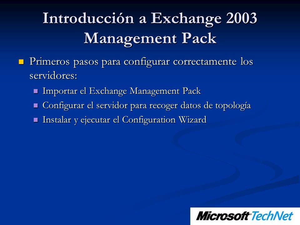 Introducción a Exchange 2003 Management Pack Primeros pasos para configurar correctamente los servidores: Importar el Exchange Management Pack Configurar el servidor para recoger datos de topología Instalar y ejecutar el Configuration Wizard
