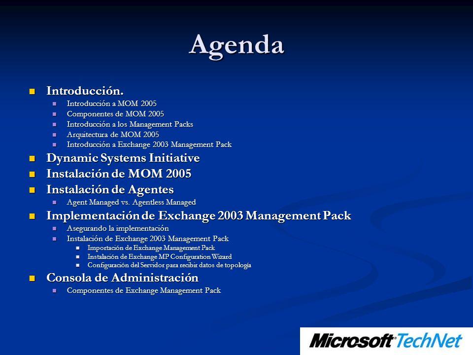 Agenda Introducción. Introducción. Introducción a MOM 2005 Introducción a MOM 2005 Componentes de MOM 2005 Componentes de MOM 2005 Introducción a los