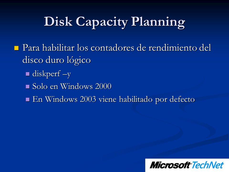 Disk Capacity Planning Para habilitar los contadores de rendimiento del disco duro lógico Para habilitar los contadores de rendimiento del disco duro lógico diskperf –y diskperf –y Solo en Windows 2000 Solo en Windows 2000 En Windows 2003 viene habilitado por defecto En Windows 2003 viene habilitado por defecto