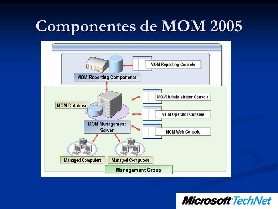 Implementación de Exchange 2003 Management Pack Exchange Management Pack incluye un asistente de configuración Exchange Management Pack incluye un asistente de configuración El Configuration Wizard ayuda a configurar servidores individualmente y asegura un óptimo funcionamiento con MOM 2005.