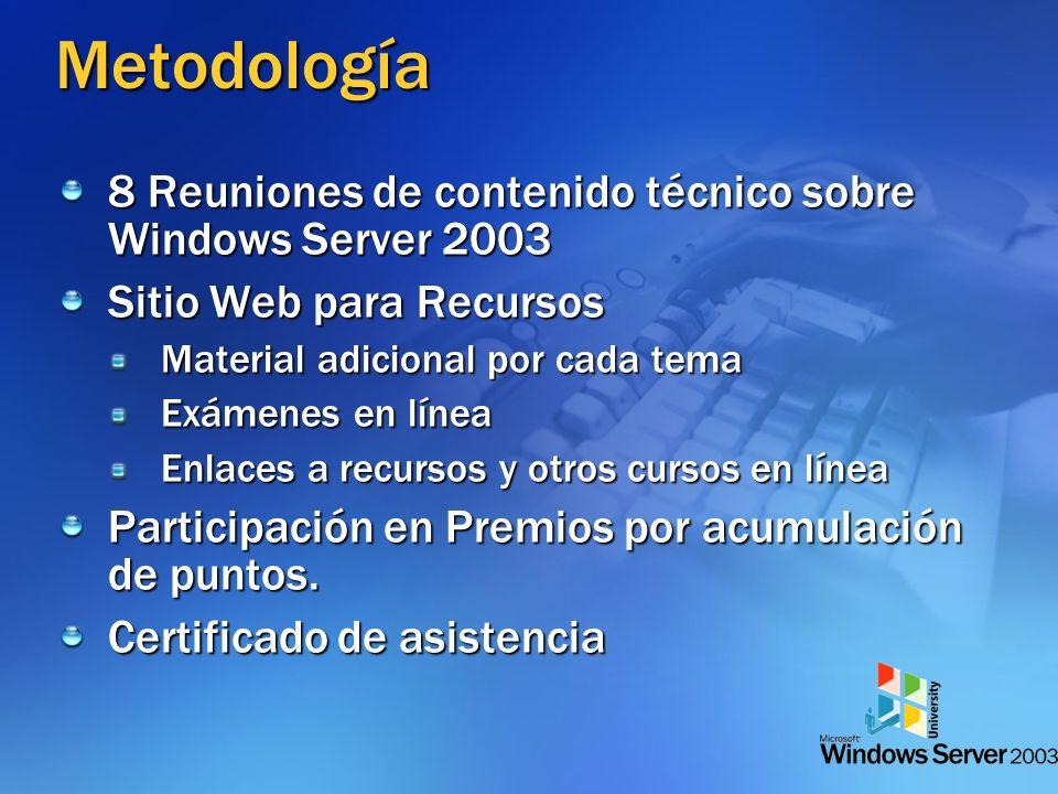 Metodología 8 Reuniones de contenido técnico sobre Windows Server 2003 Sitio Web para Recursos Material adicional por cada tema Exámenes en línea Enla