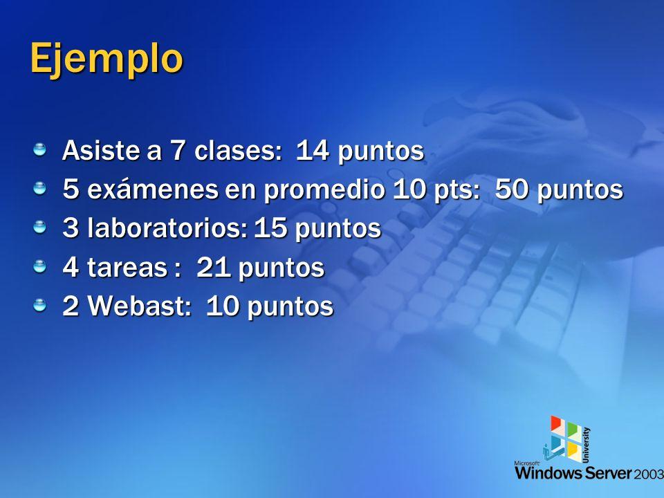 Ejemplo Asiste a 7 clases: 14 puntos 5 exámenes en promedio 10 pts: 50 puntos 3 laboratorios: 15 puntos 4 tareas : 21 puntos 2 Webast: 10 puntos