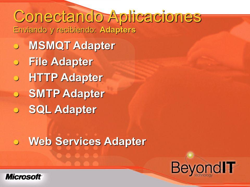 Conectando Aplicaciones Enviando y recibiendo: Adapters MSMQT Adapter MSMQT Adapter File Adapter File Adapter HTTP Adapter HTTP Adapter SMTP Adapter S