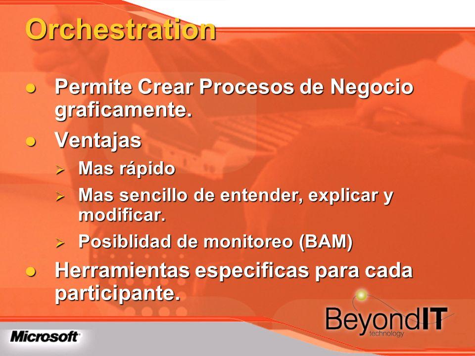 Orchestration Permite Crear Procesos de Negocio graficamente. Permite Crear Procesos de Negocio graficamente. Ventajas Ventajas Mas rápido Mas rápido