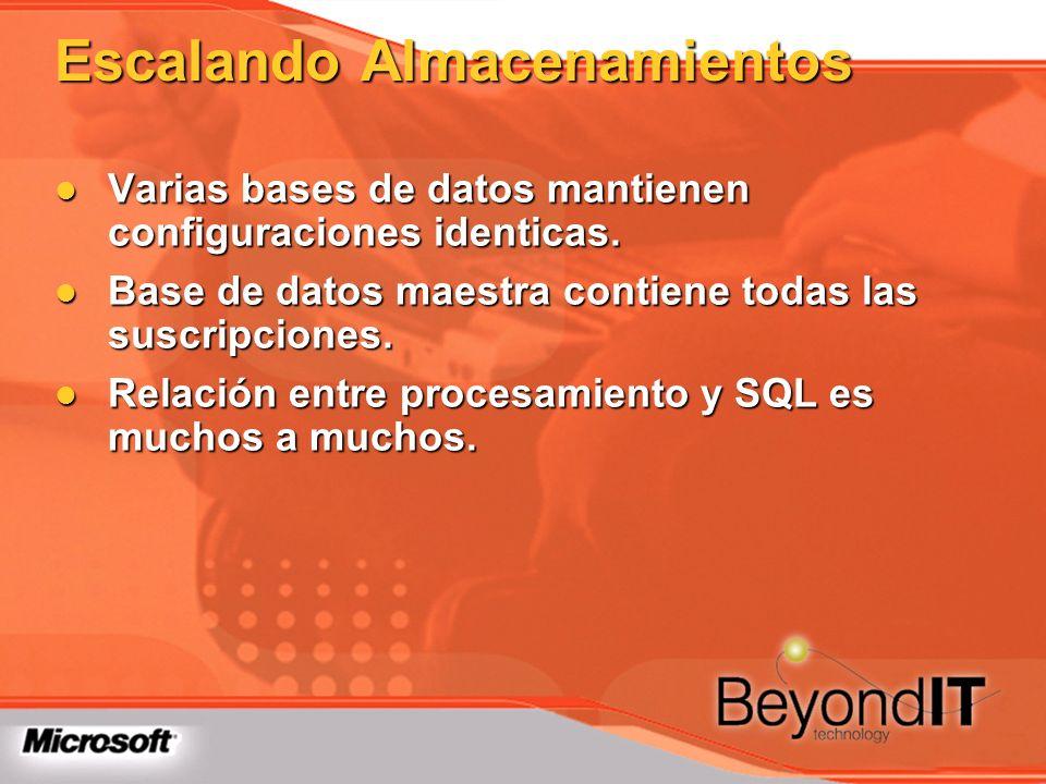 Escalando Almacenamientos Varias bases de datos mantienen configuraciones identicas. Varias bases de datos mantienen configuraciones identicas. Base d