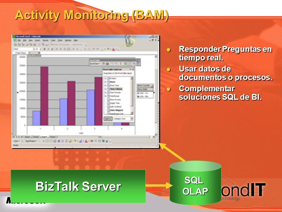 Activity Monitoring (BAM) SQLOLAP BizTalk Server Responder Preguntas en tiempo real. Responder Preguntas en tiempo real. Usar datos de documentos o pr
