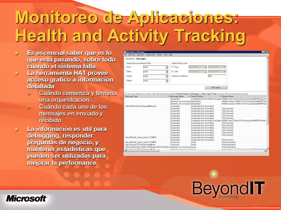 Monitoreo de Aplicaciones: Health and Activity Tracking Es escencial saber que es lo que esta pasando, sobre todo cuando el sistema falla Es escencial