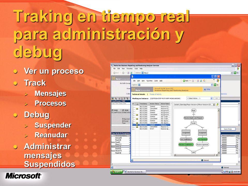 Traking en tiempo real para administración y debug Ver un proceso Ver un proceso Track Track Mensajes Mensajes Procesos Procesos Debug Debug Suspender