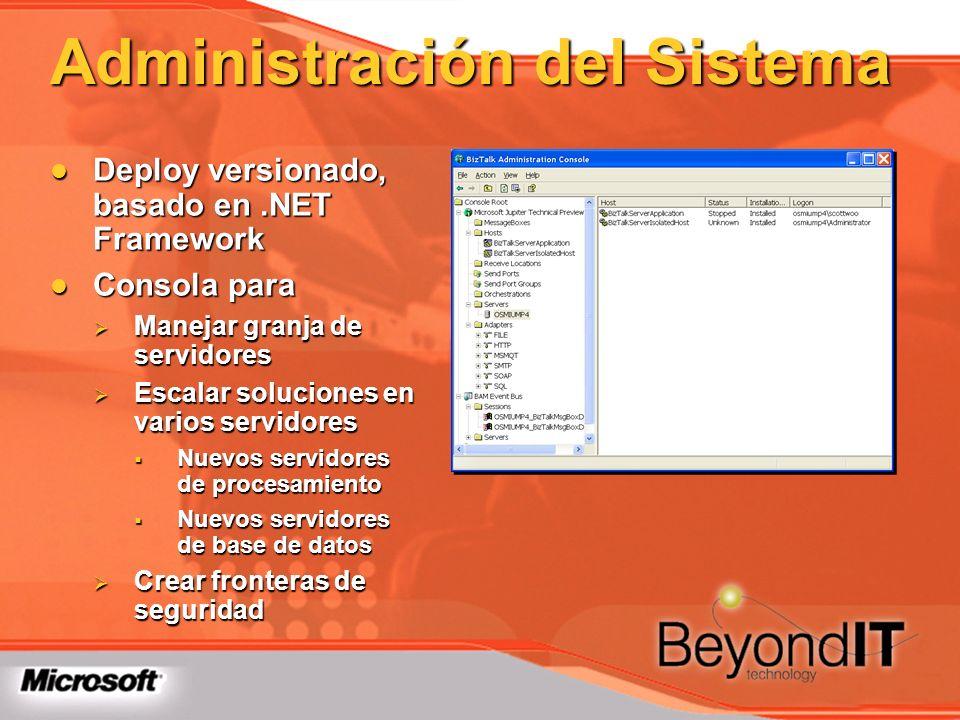 Administración del Sistema Deploy versionado, basado en.NET Framework Deploy versionado, basado en.NET Framework Consola para Consola para Manejar gra