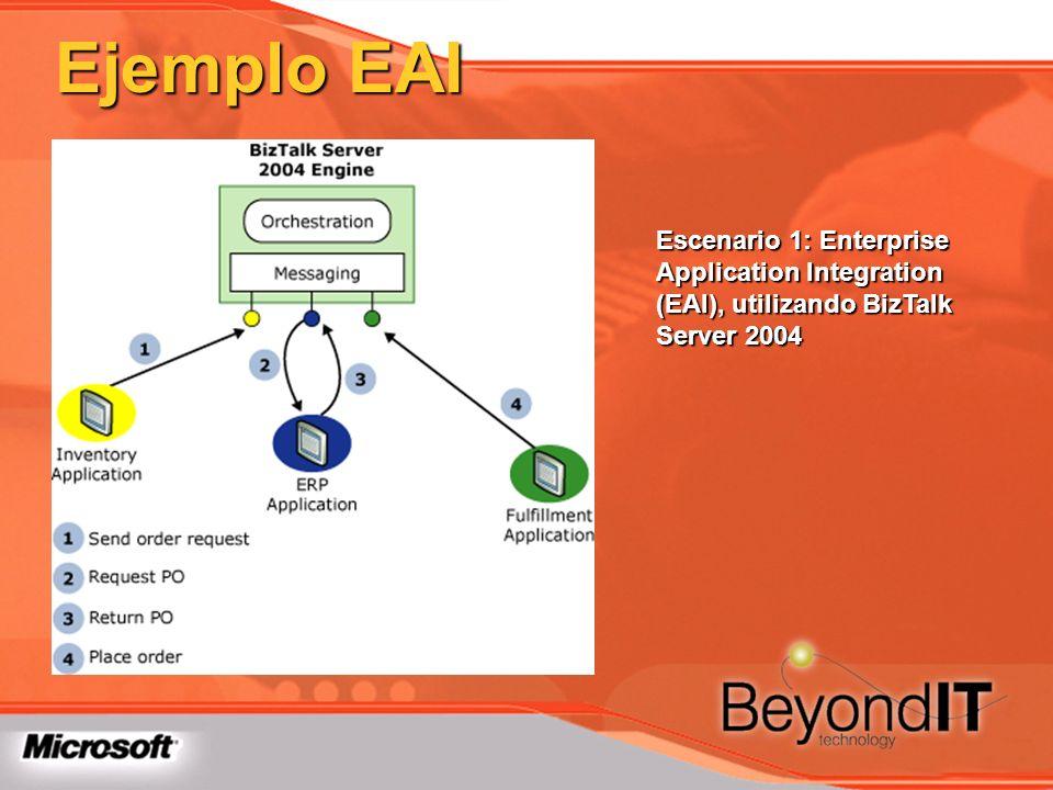Ejemplo EAI Escenario 1: Enterprise Application Integration (EAI), utilizando BizTalk Server 2004