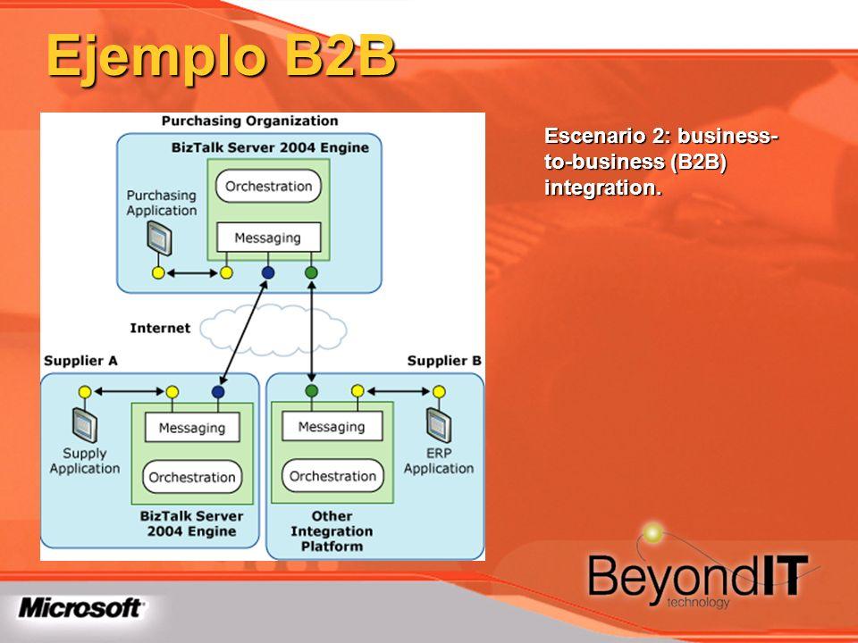 Ejemplo B2B Escenario 2: business- to-business (B2B) integration.