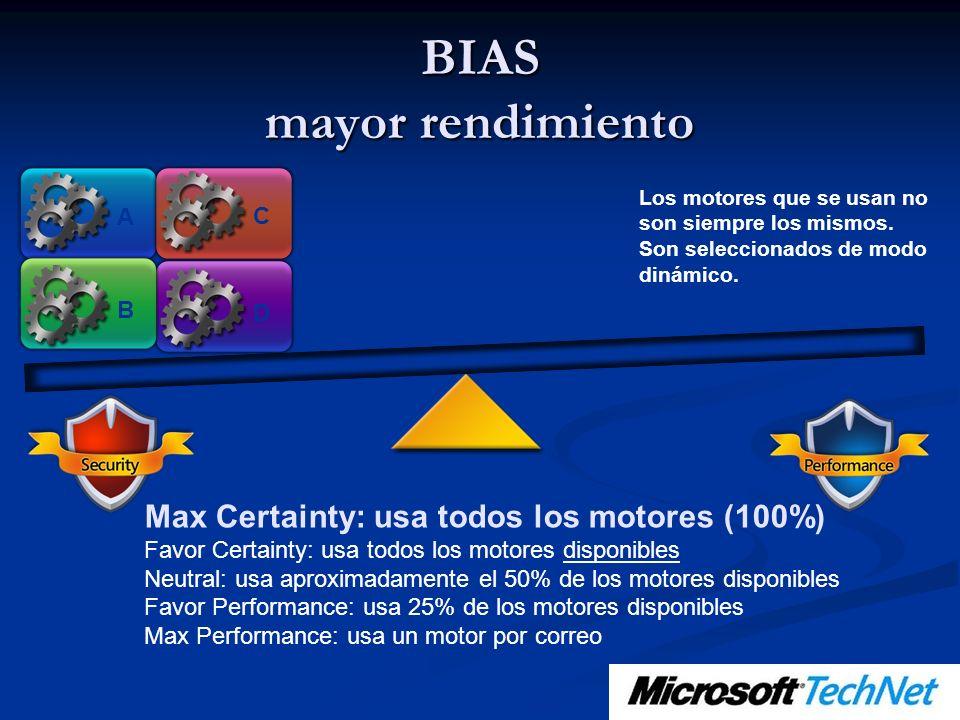 BIAS mayor rendimiento Max Certainty: usa todos los motores (100%) Favor Certainty: usa todos los motores disponibles Neutral: usa aproximadamente el 50% de los motores disponibles Favor Performance: usa 25% de los motores disponibles Max Performance: usa un motor por correo D A C D B Los motores que se usan no son siempre los mismos.