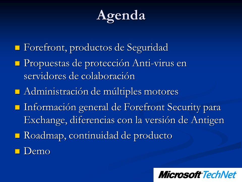 Agenda Forefront, productos de Seguridad Forefront, productos de Seguridad Propuestas de protección Anti-virus en servidores de colaboración Propuesta