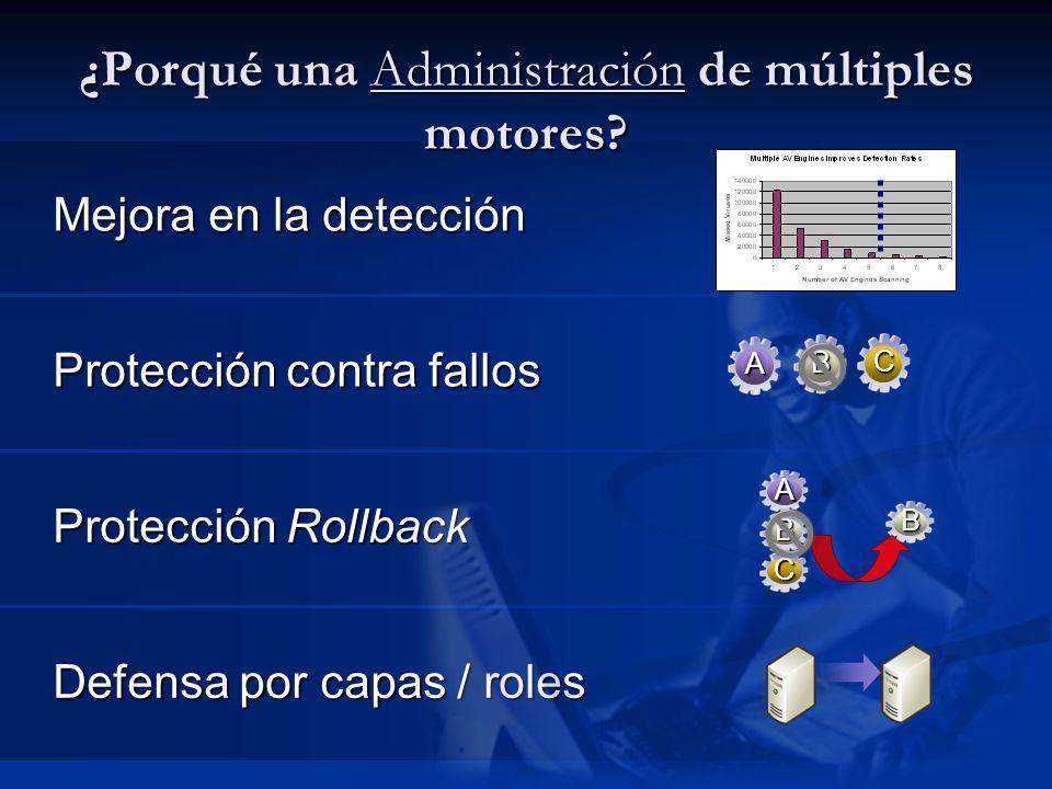Mejora en la detección Protección contra fallos Protección Rollback Defensa por capas / roles ¿Porqué una Administración de múltiples motores? A B C A