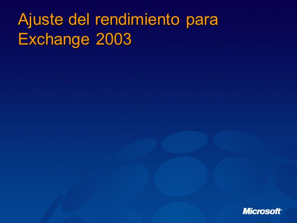 Ajuste del rendimiento para Exchange 2003