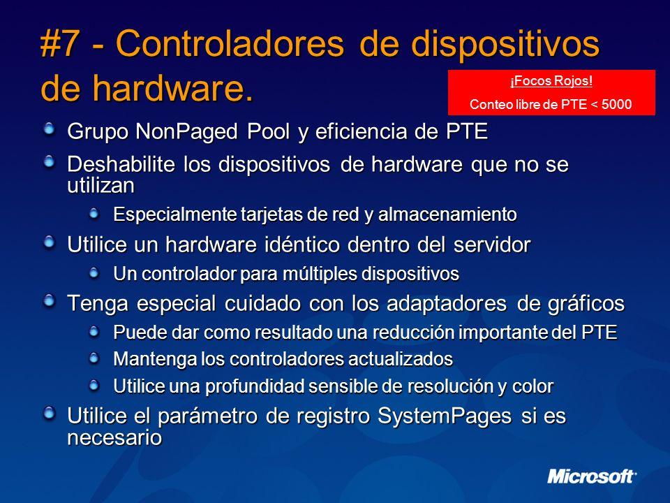 #7 - Controladores de dispositivos de hardware.