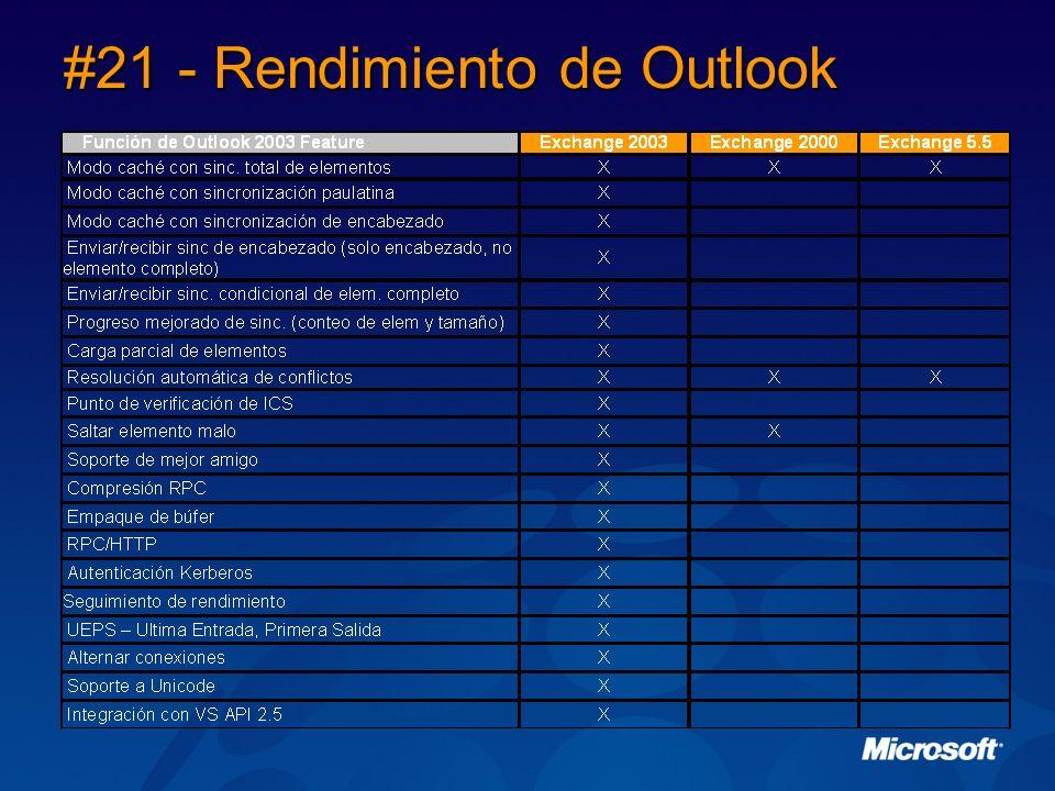 #21 - Rendimiento de Outlook