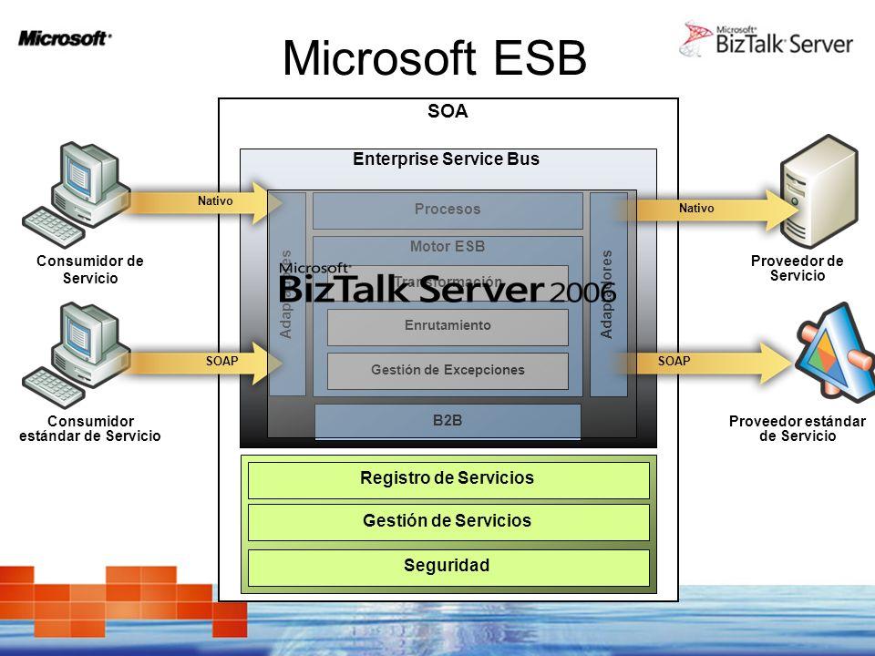 Microsoft ESB SOA Registro de Servicios Gestión de Servicios Seguridad Enterprise Service Bus Motor ESB Transformación Enrutamiento Gestión de Excepci