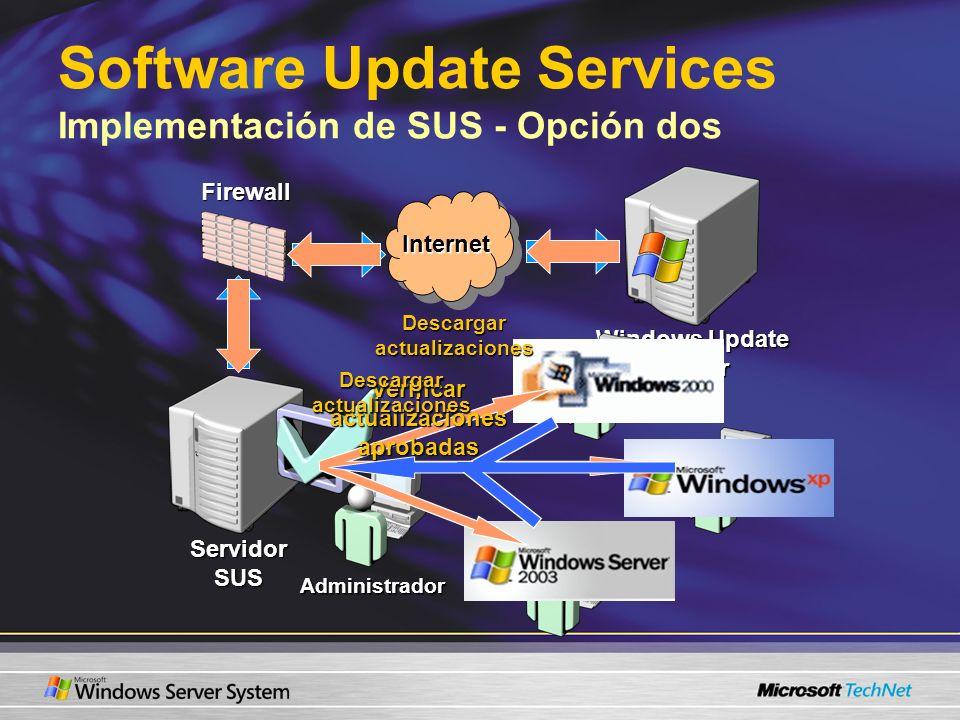 Software Update Services Implementación de SUS - Opción dos Internet Servidor SUS Windows Update Server Administrador Descargar actualizaciones Verificar actualizaciones aprobadas Descargar actualizaciones Firewall
