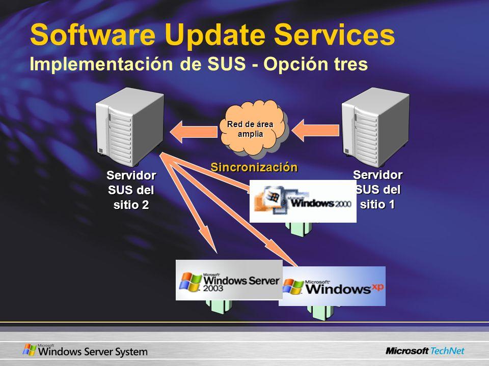 Software Update Services Implementación de SUS - Opción tres Red de área amplia Servidor SUS del sitio 2 Servidor SUS del sitio 1 Sincronización