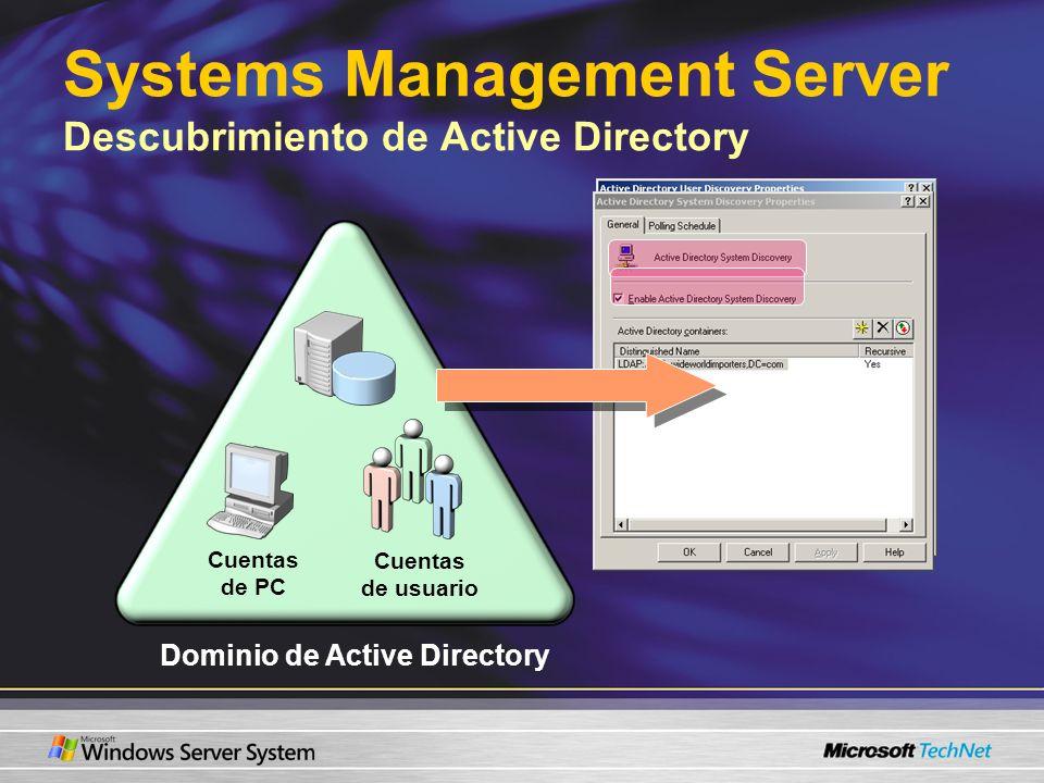 Systems Management Server Descubrimiento de Active Directory Dominio de Active Directory Cuentas de usuario Cuentas de PC SMS