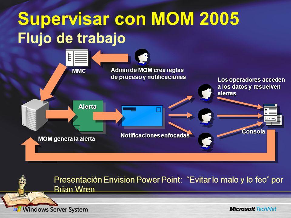 Supervisar con MOM 2005 Flujo de trabajo AlertaAlerta MOM genera la alerta MMC Consola Notificaciones enfocadas Admin de MOM crea reglas de proceso y notificaciones Los operadores acceden a los datos y resuelven alertas Presentación Envision Power Point: Evitar lo malo y lo feo por Brian Wren