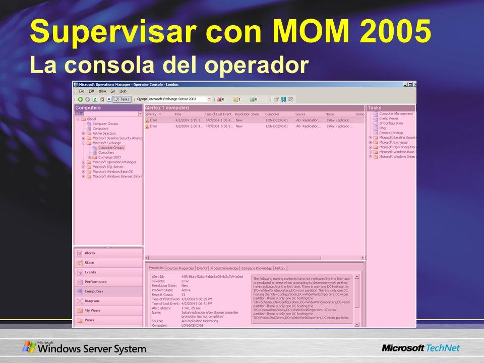 Supervisar con MOM 2005 La consola del operador
