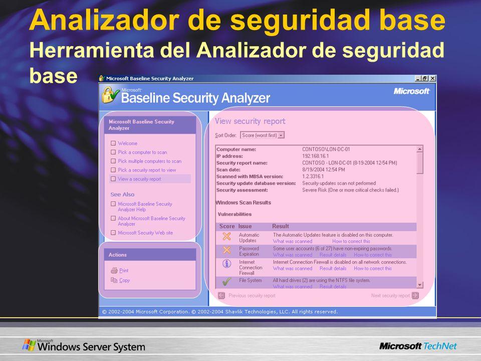 Analizador de seguridad base Herramienta del Analizador de seguridad base