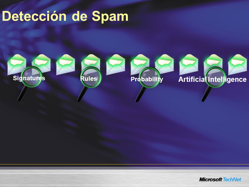 Detección de Spam Signatures Rules Probability Artificial Intelligence