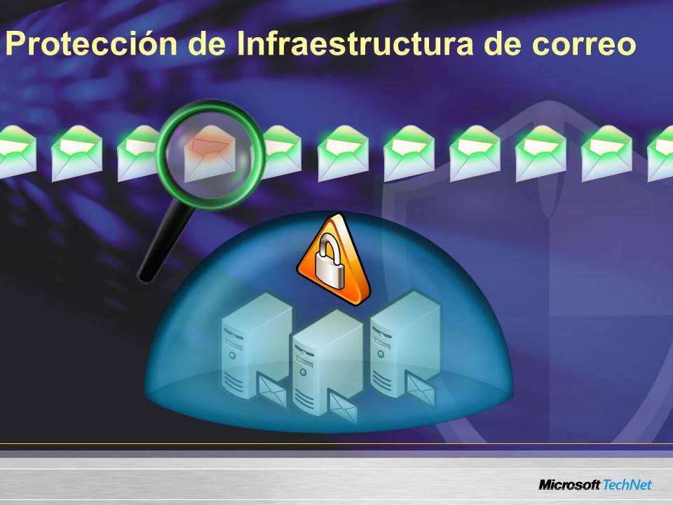 Protección de Infraestructura de correo