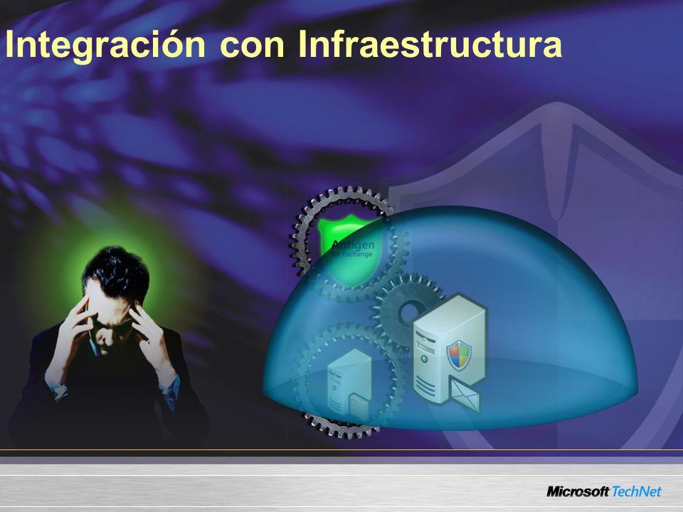 Integración con Infraestructura