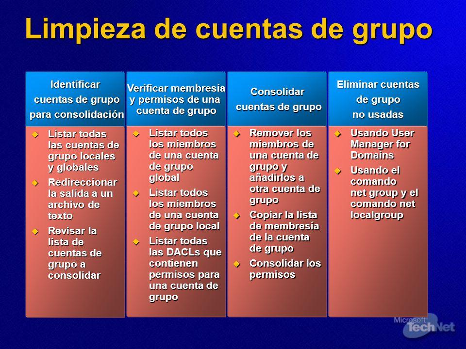 Limpieza de cuentas de grupo Identificar cuentas de grupo cuentas de grupo para consolidación para consolidación Listar todas las cuentas de grupo loc