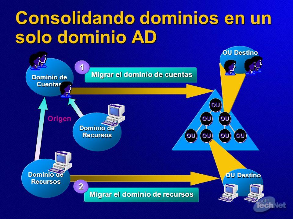 Migrar el dominio de recursos Consolidando dominios en un solo dominio AD Dominio de Cuentas OUOU OUOU OUOUOUOU Recursos Recursos Origen OU Destino Mi