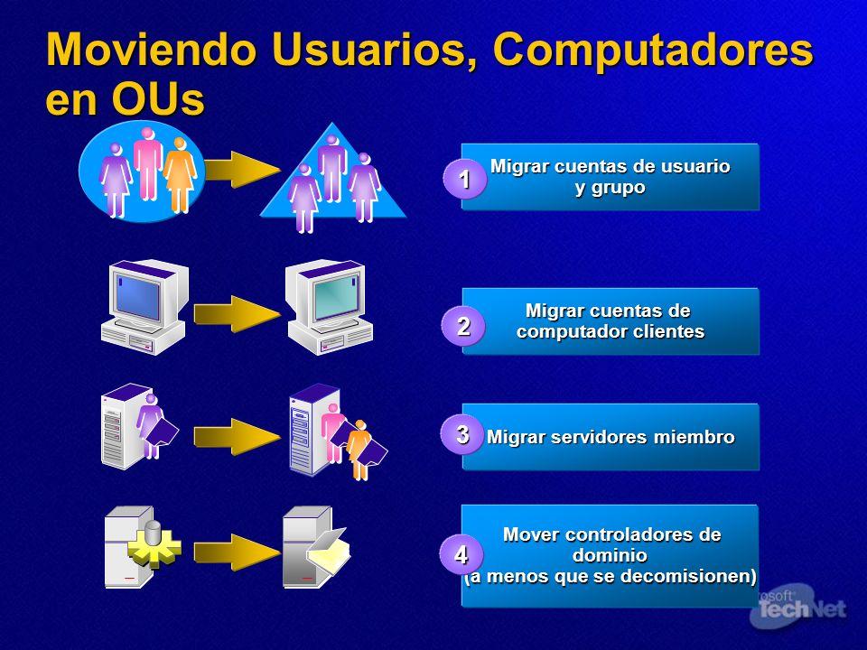 Moviendo Usuarios, Computadores en OUs Migrar cuentas de usuario y grupo Migrar cuentas de computador clientes Mover controladores de Mover controlado