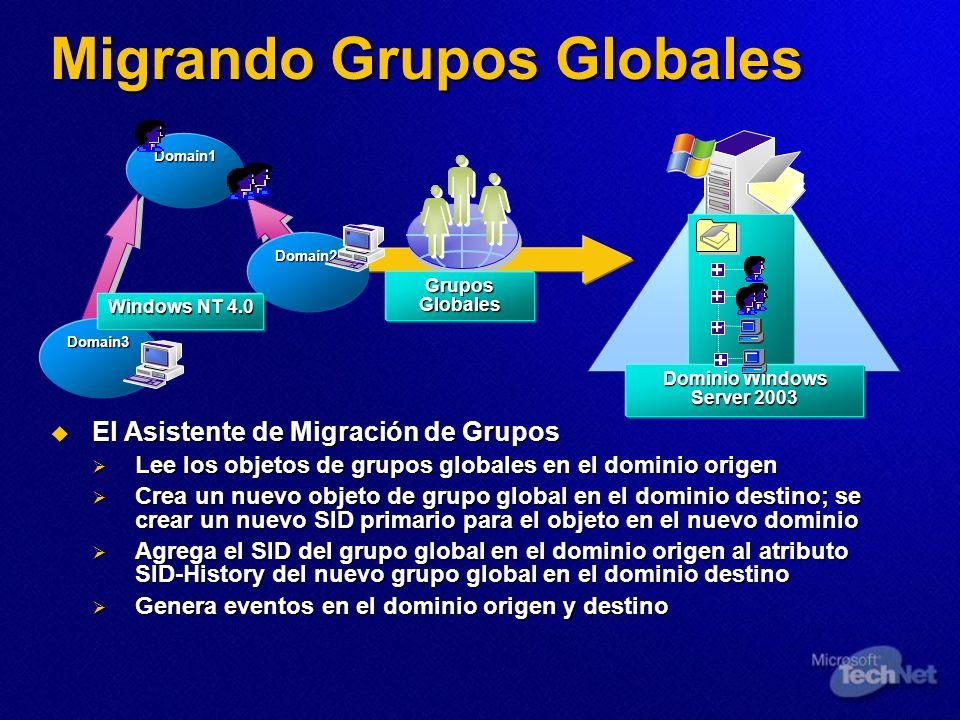 Domain1 Domain3 Domain2 Windows NT 4.0 Dominio Windows Server 2003 Grupos Globales Migrando Grupos Globales El Asistente de Migración de Grupos El Asi