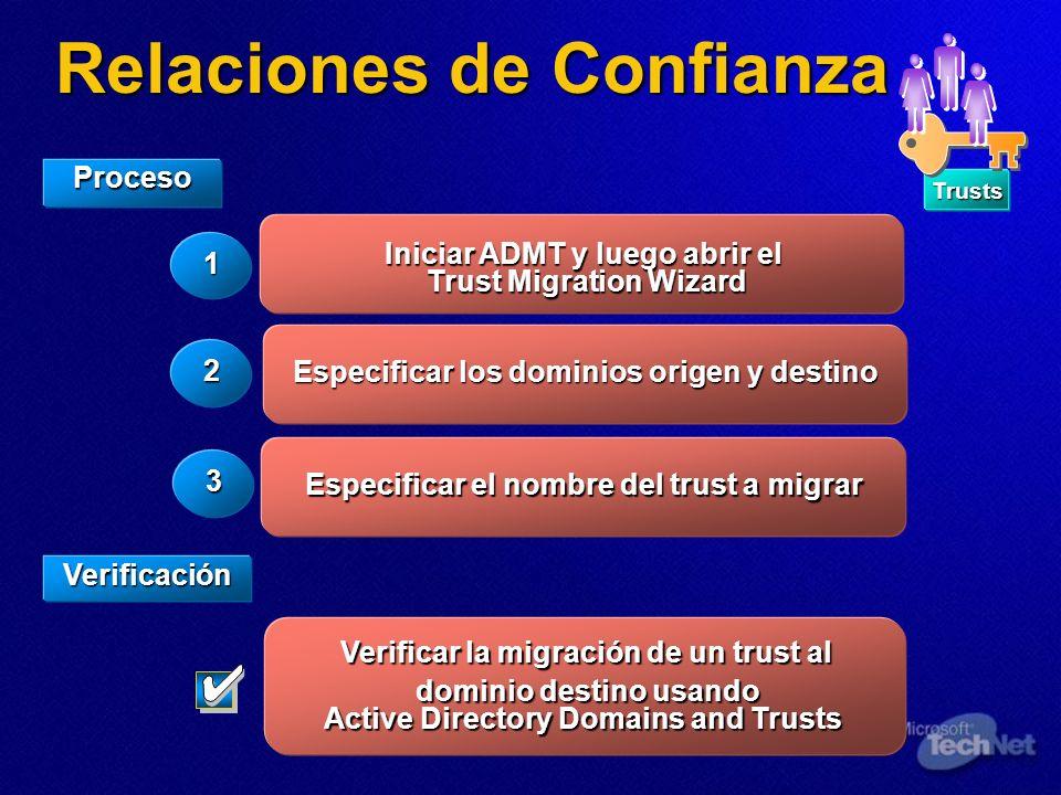 Relaciones de Confianza Trusts Verificar la migración de un trust al dominio destino usando Active Directory Domains and Trusts dominio destino usando