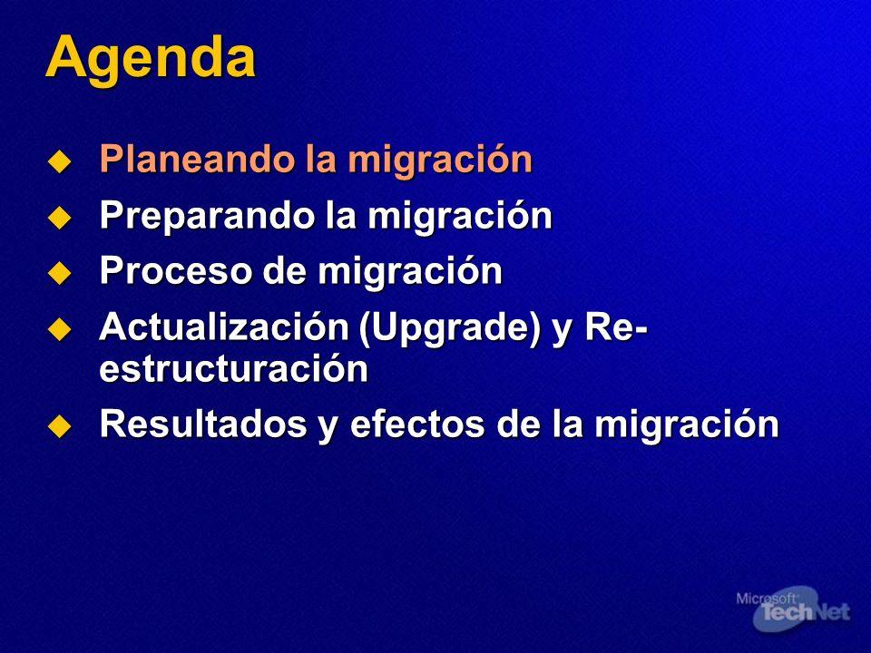 Agenda Planeando la migración Planeando la migración Preparando la migración Preparando la migración Proceso de migración Proceso de migración Actuali