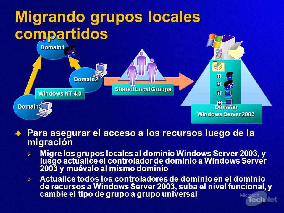 Shared Local Groups Domain1 Domain3 Domain2 Windows NT 4.0 Migrando grupos locales compartidos Para asegurar el acceso a los recursos luego de la migr