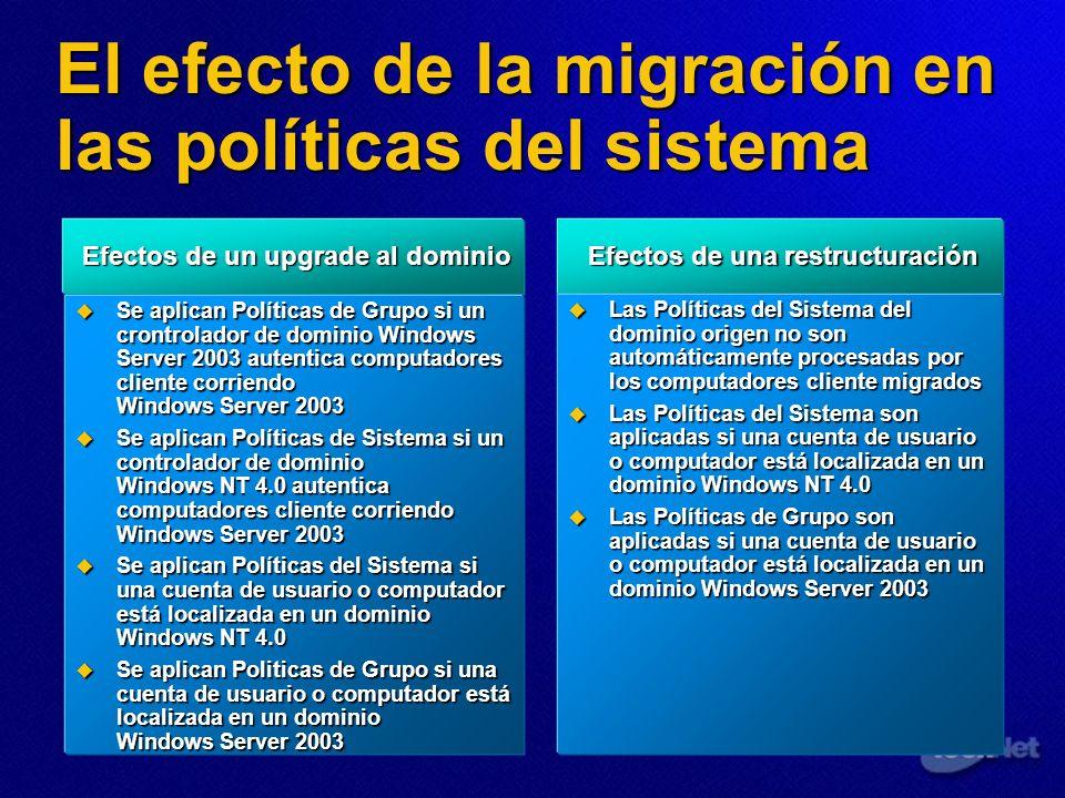 El efecto de la migración en las políticas del sistema Efectos de un upgrade al dominio Efectos de un upgrade al dominio Se aplican Políticas de Grupo