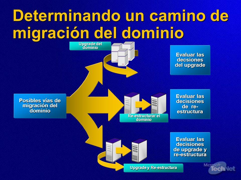Determinando un camino de migración del dominio Upgrade del dominio Upgrade y Re-estructura Re-estructurar el dominio Evaluar las decsiones del upgrad