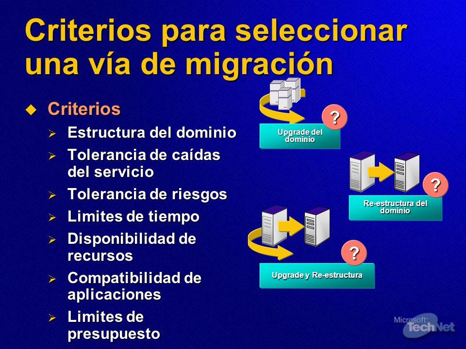 Criterios para seleccionar una vía de migración Criterios Criterios Estructura del dominio Estructura del dominio Tolerancia de caídas del servicio To