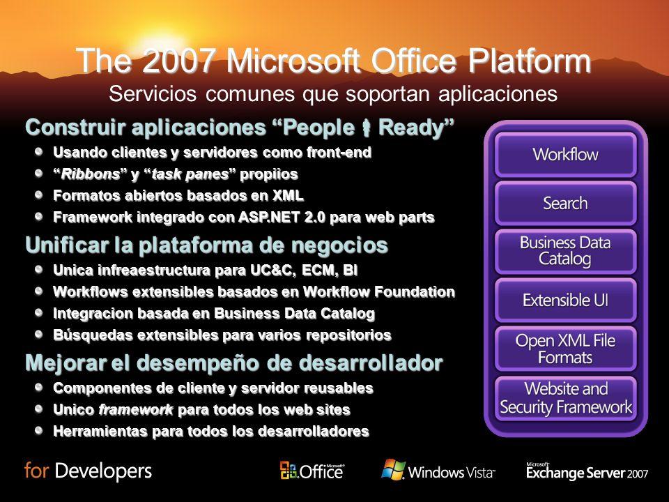 The 2007 Microsoft Office Platform The 2007 Microsoft Office Platform Servicios comunes que soportan aplicaciones Construir aplicaciones People Ready