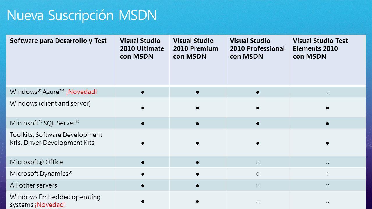 Software para Desarrollo y TestVisual Studio 2010 Ultimate con MSDN Visual Studio 2010 Premium con MSDN Visual Studio 2010 Professional con MSDN Visual Studio Test Elements 2010 con MSDN Windows ® Azure ¡Novedad.
