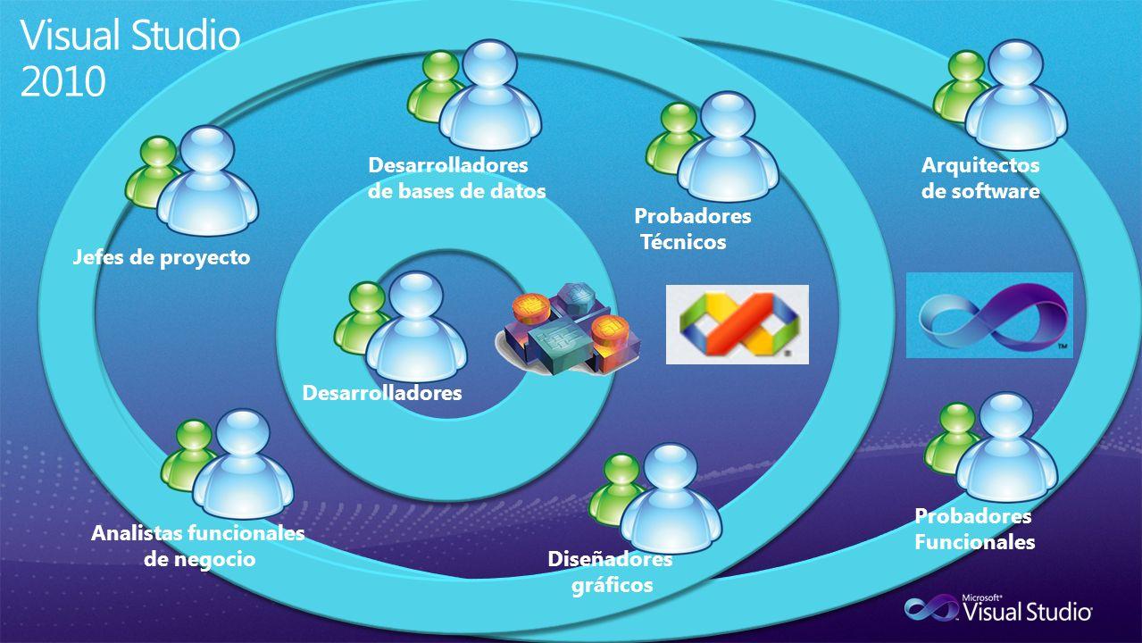 Desarrolladores de bases de datos Probadores Técnicos Analistas funcionales de negocio Jefes de proyecto Diseñadores gráficos Arquitectos de software Probadores Funcionales