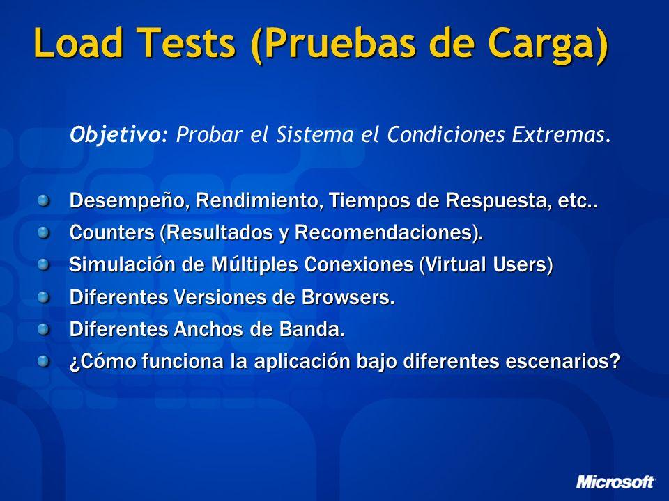 Load Tests (Pruebas de Carga) Desempeño, Rendimiento, Tiempos de Respuesta, etc.. Counters (Resultados y Recomendaciones). Simulación de Múltiples Con