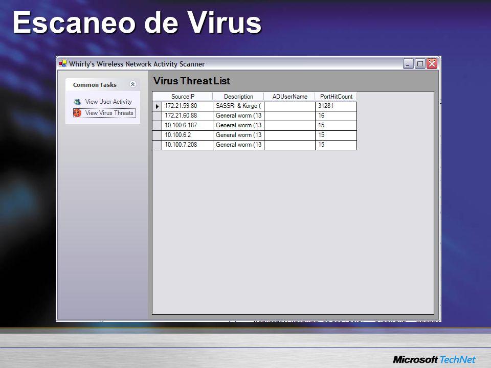 Escaneo de Virus