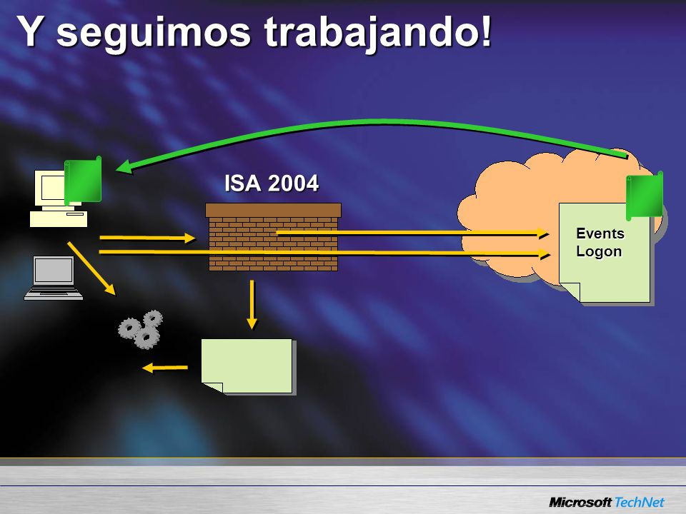 Y seguimos trabajando! Events Logon ISA 2004